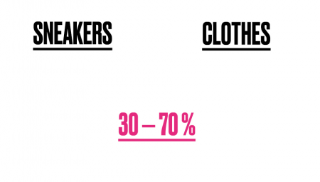 Sneakersnstuff Sale com descontos de 30 a 70%